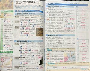 歴史の学習_2021_2