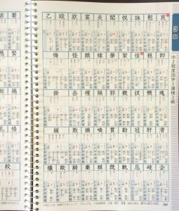 級別漢字_2016_1