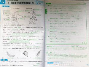 理科ノート_2021_2