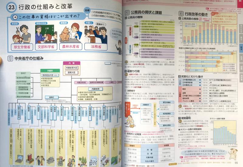 ワイド版公民資料集_2019_2